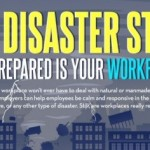 Infographic: How Prepared is Your Workplace?