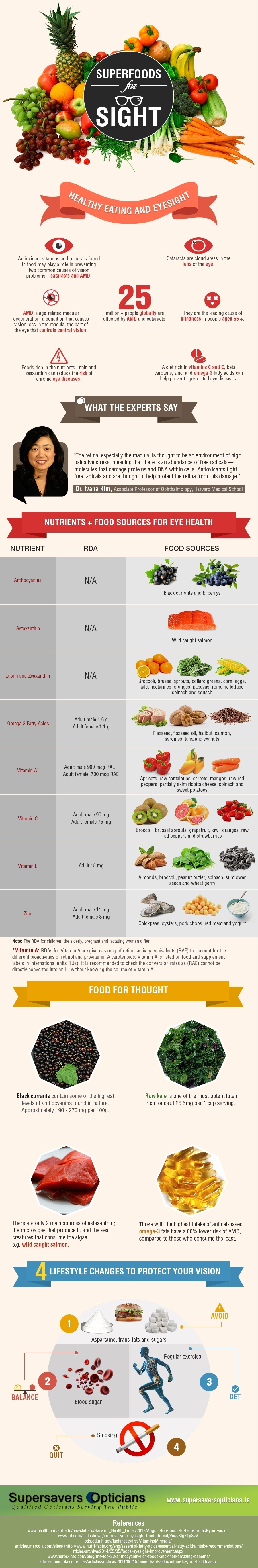 readiness for enhanced nutrition This article contains the latest update of nanda nursing diagnosis list 2015  nanda nursing diagnosis list for 2015-2017  readiness for enhanced nutrition obesity.