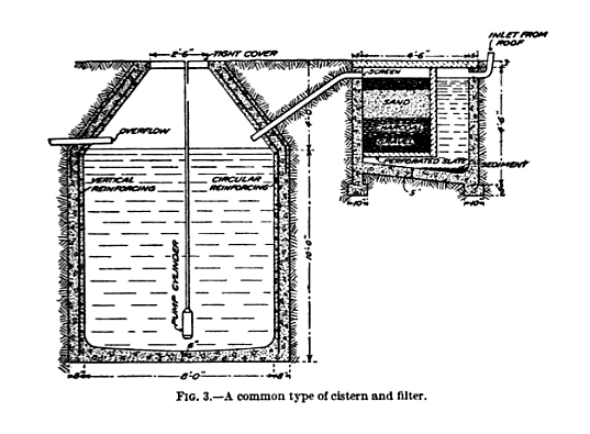 19th_century_knowledge_water_cistern_and_filter